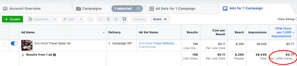 Image of ad results.